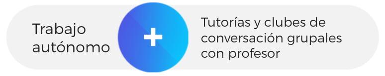 BBE Languages - Access Entry Metodología de aula invertida